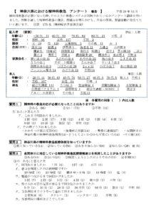 神奈川県における精神科救急 アンケート報告 平成29年度12月